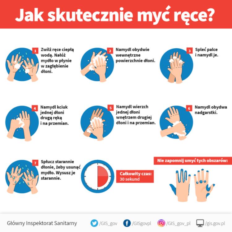 mycie rąk instrukcja